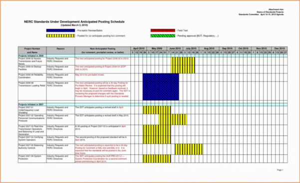 Agile Project Management Excel Template Project Tracking Excel Inside Excel Spreadsheet Project Management