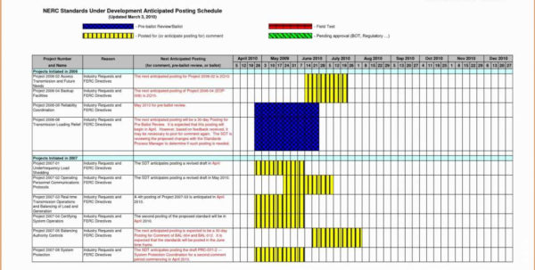 Agile Project Management Excel Template Project Tracking Excel With Spreadsheet For Project Management