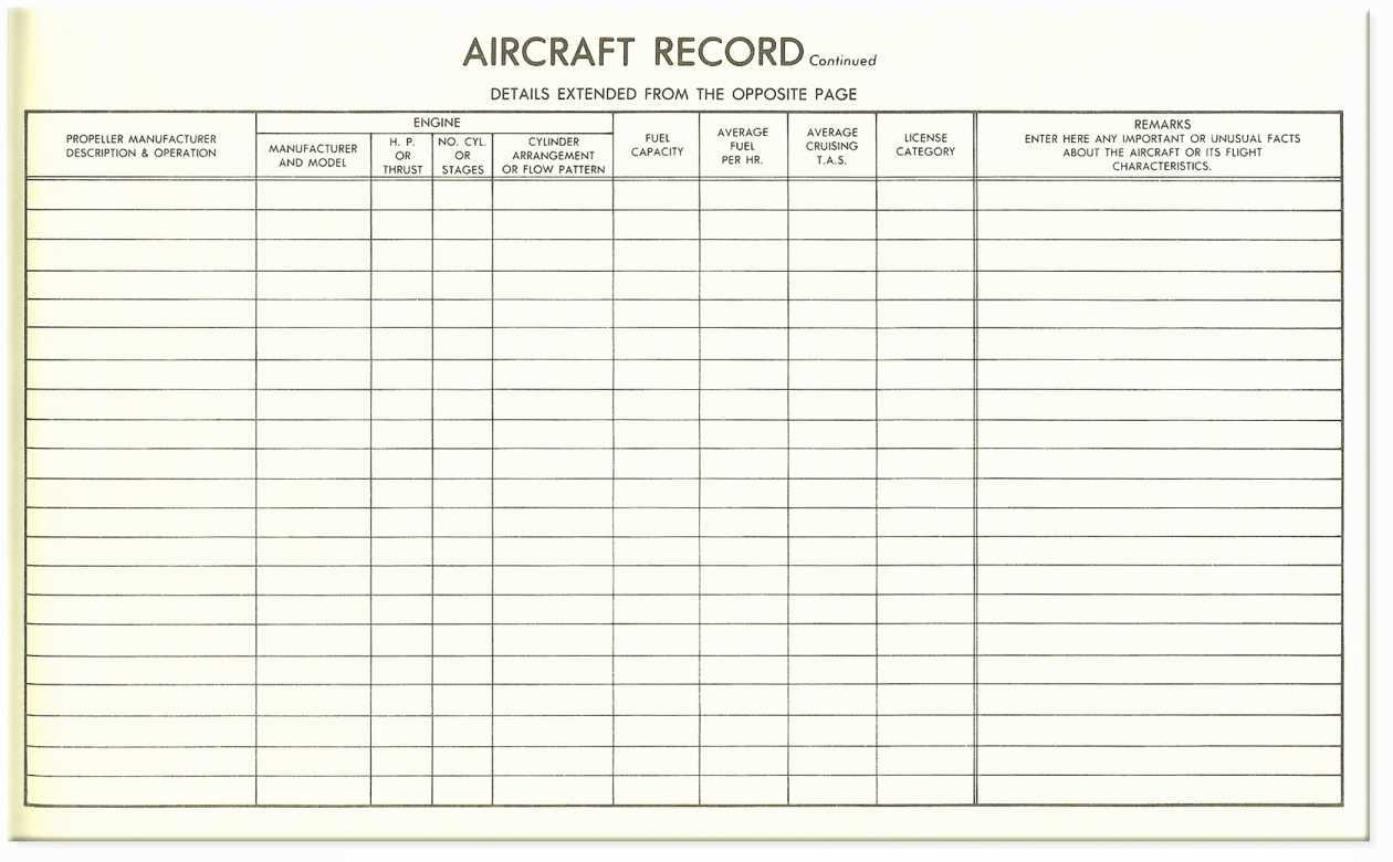Aircraft Maintenance Tracking Spreadsheet Fresh Aircraft Maintenance For Maintenance Tracking Spreadsheet