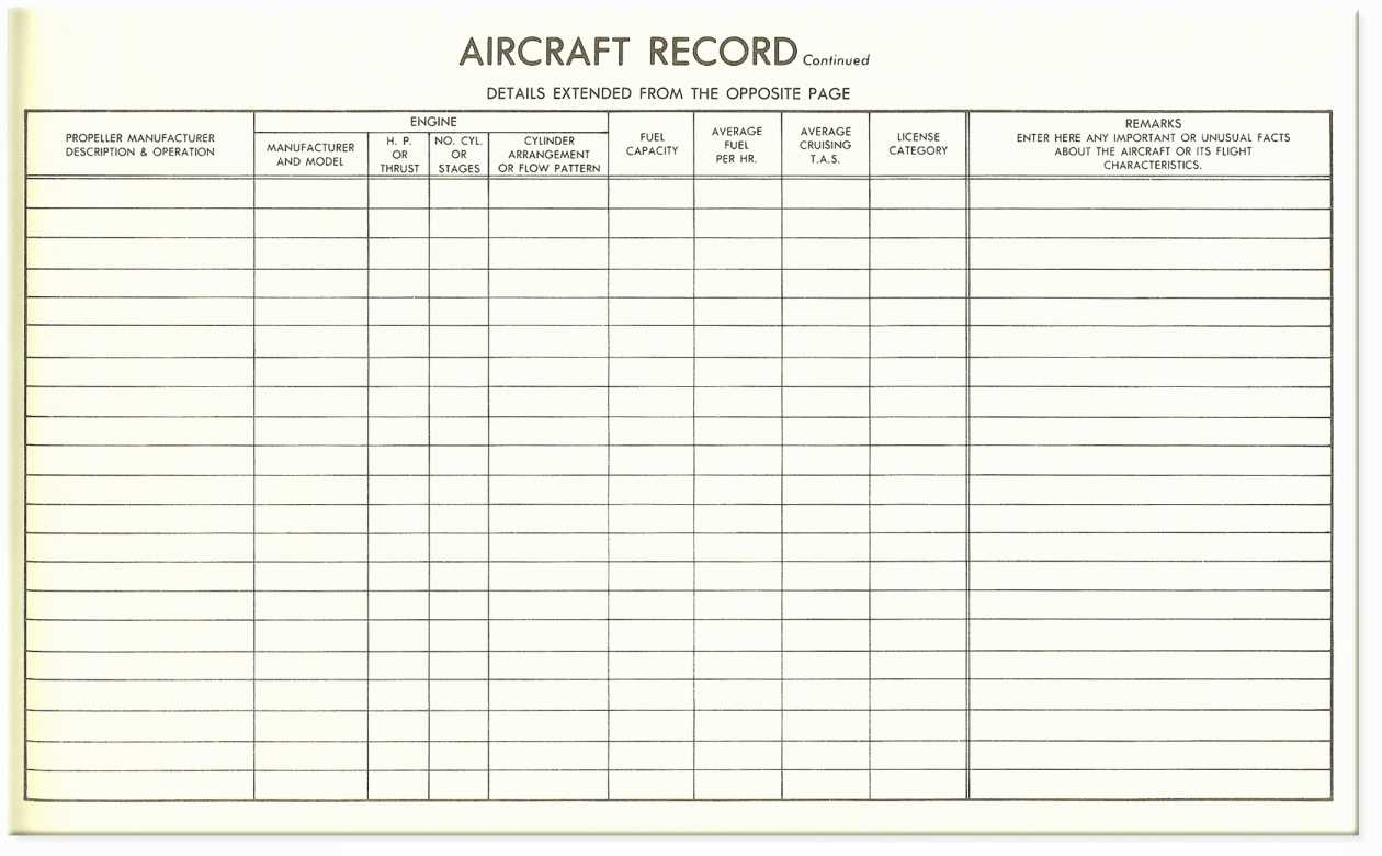 Aircraft Maintenance Tracking Spreadsheet Fresh Aircraft Maintenance Within Aircraft Maintenance Tracking Spreadsheet