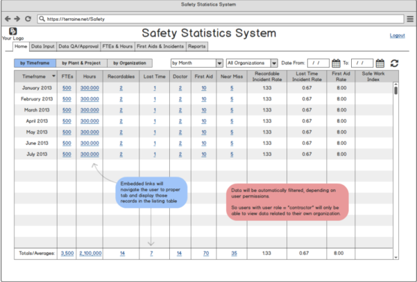 An Alternative To Excel For Tracking Osha Safety Incident Rates With Incident Tracking Spreadsheet