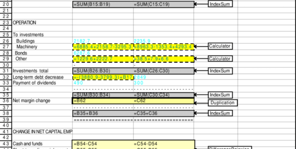 An Example Of Goal/plan Analysis Of The Spreadsheet 090. | Download Within Spreadsheet Net