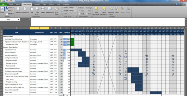 An Excel Project Planning Spreadsheet – Mlynn With Excel Project Intended For Excel Project Time Tracking Template