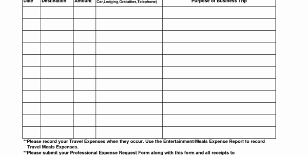 Annual Expense Report Template Elegant Free Printable Annual Expense With Yearly Expense Report Template