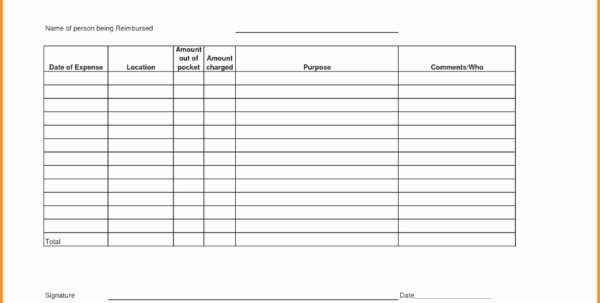 Annual Expense Report Template Inspirational Employee Training Intended For Yearly Expense Report Template