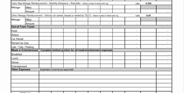 Annual Expense Report Template Luxury Inspirational Excel Templates Within Annual Business Expense Report Template