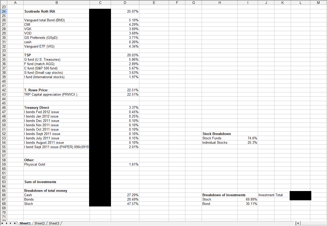 Asset Allocation And Investment Strategy Within Asset Allocation Spreadsheet Template