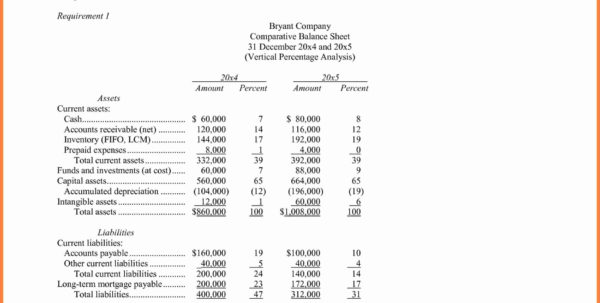 Assets And Liabilities Spreadsheet Template Beautiful Farm Balance With Excel Spreadsheet For Farm Accounting