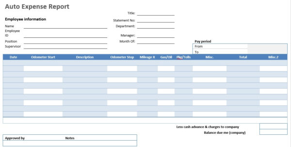 Auto Expense Report – Word Template – Microsoft Word Templates With Microsoft Expense Report Template