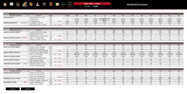 Balanced Scorecard Spreadsheet   Intrafocus To I Need A Spreadsheet Template