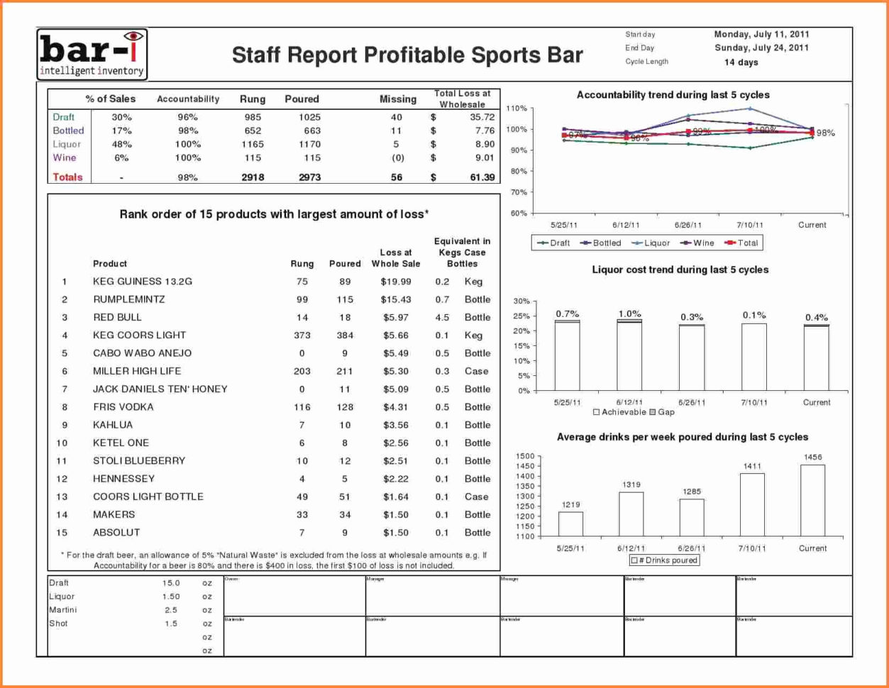 Bar Inventory Spreadsheet Beautiful Sample Bar Inventory Spreadsheet Throughout Bar Liquor Inventory Spreadsheet