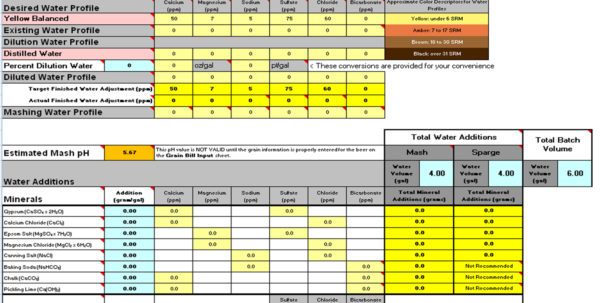 Beer Brewing Excel Spreadsheet As Free Spreadsheet House Flipping Within House Flipping Spreadsheet