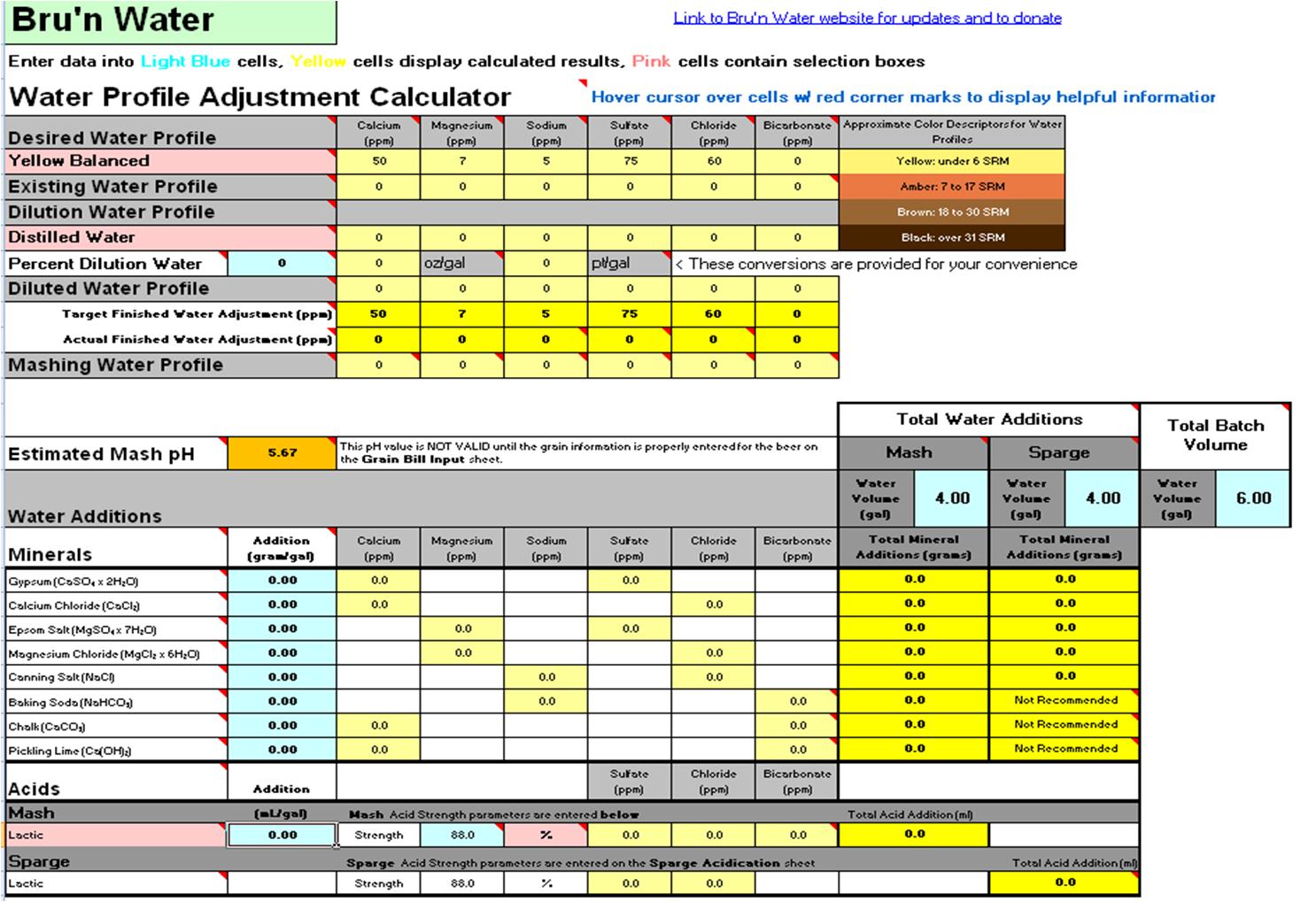 Beer Brewing Excel Spreadsheet As Free Spreadsheet House Flipping Within House Flipping Spreadsheet