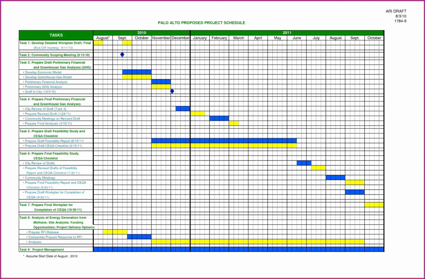 Beer Inventory Spreadsheet Best Of Deriheruchiba   Document Ideas With Beer Inventory Spreadsheet