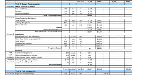 Best Photos Of Project Budget Sample   Sample Project Budget In Budget Forms Sample