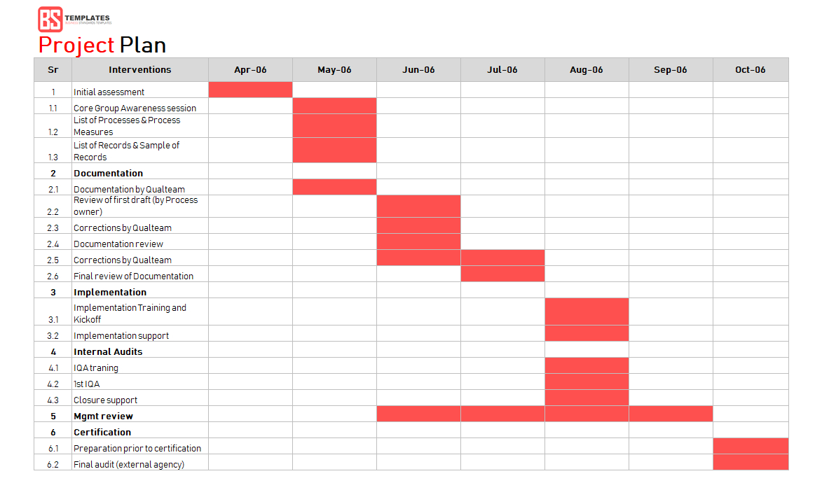 Best Project Plan Template For Excel – 9  Free Word, Excel, Pdf Format With Monthly Project Timeline Template Excel