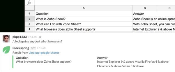 Blockspring Tutorials – Build A Q A Bot Using A Spreadsheet Throughout How Do You Do A Spreadsheet