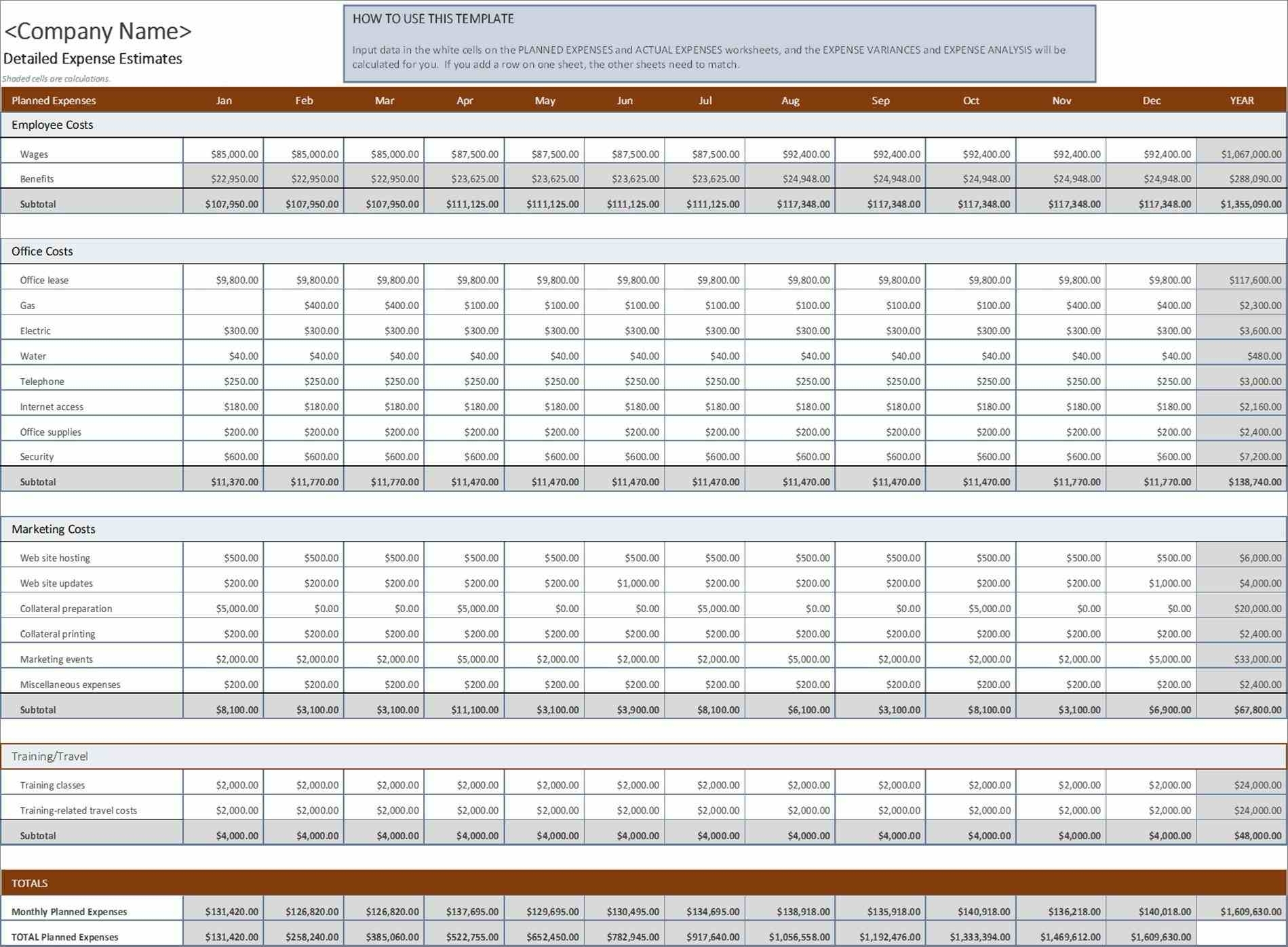Budget A Reunion Budget Planner Business Financing Template Free in Small Business Budget Planner Template
