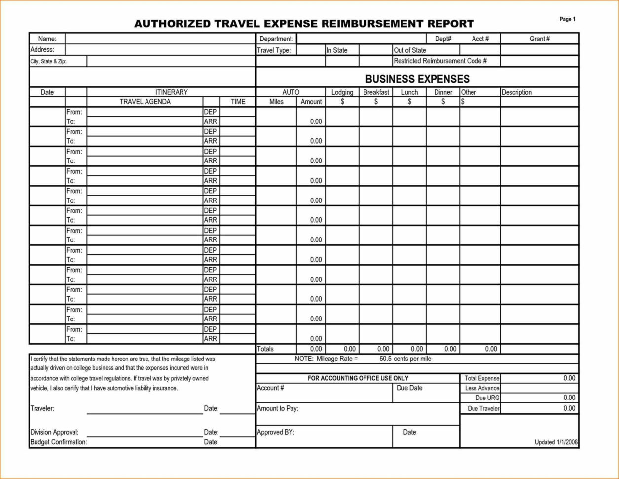 Budget Memo Templates Vacation Business Trip Expenses Template Inside Business Expense Policy Template