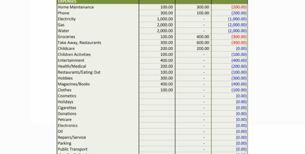 Budget Plan Spreadsheet 9Budget Planning Spreadsheet Excel With Budget Planning Spreadsheet