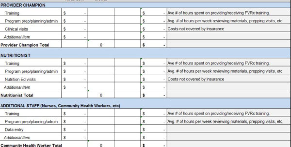 Budget Planning Worksheet | Wholesome Wave For Budget Planning Spreadsheet