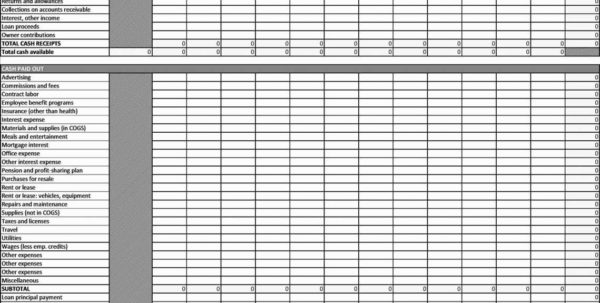 Build A Spreadsheet For Learning Excel Spreadsheets Template And Learning Excel Spreadsheets