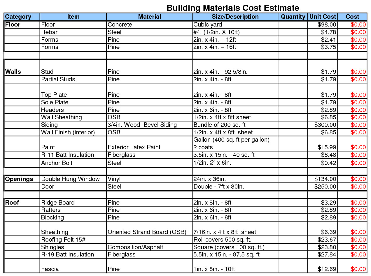 Building Calculator | Building Materials Cost Estimate Sheet For Home Building Cost Estimate Spreadsheet