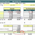 Building Cost Estimate Template | Worksheet & Spreadsheet 2018 For Building Cost Estimator Spreadsheet