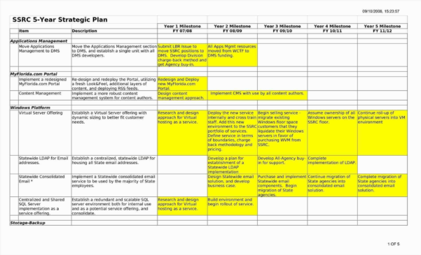 Business Development Pipeline Template Save Business Development To Spreadsheet Development