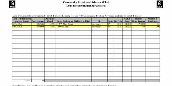 Business Expense And Income Spreadsheet Business Bud Spreadsheet Throughout Business Income Spreadsheet Template