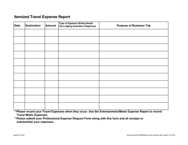 Business Expense Form Template Free Refrence Business Trip Report In Business Trip Expense Template