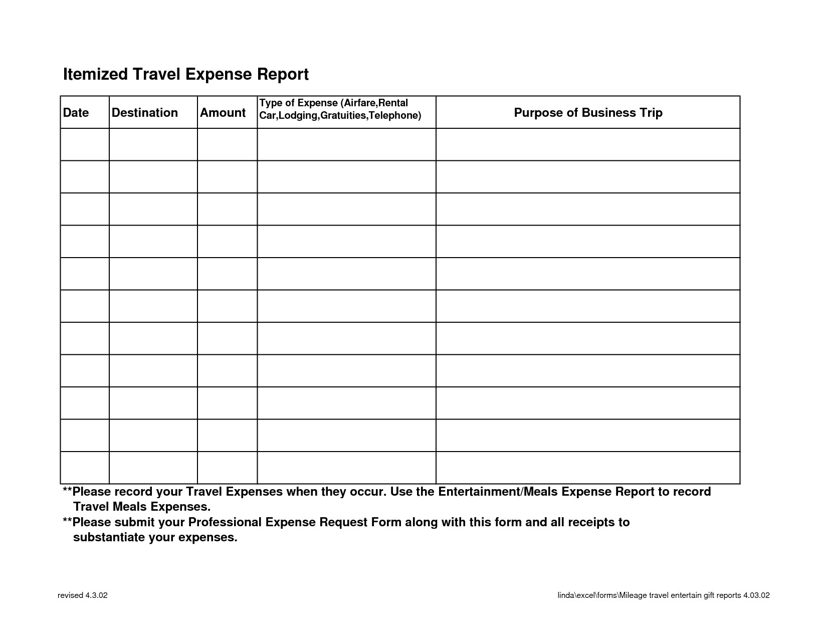 Business Expense Form Template Free Refrence Business Trip Report Within Business Trip Expenses Template
