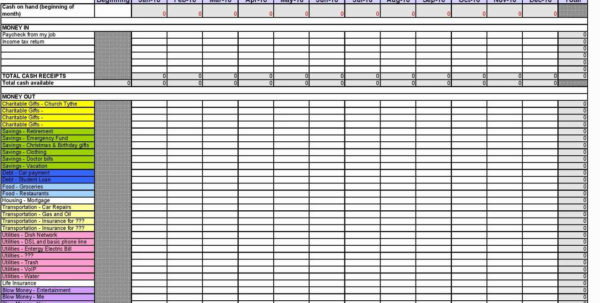 Business Expense Report Template Excel Expense Report Spreadsheet Throughout Business Expense Report Template Excel