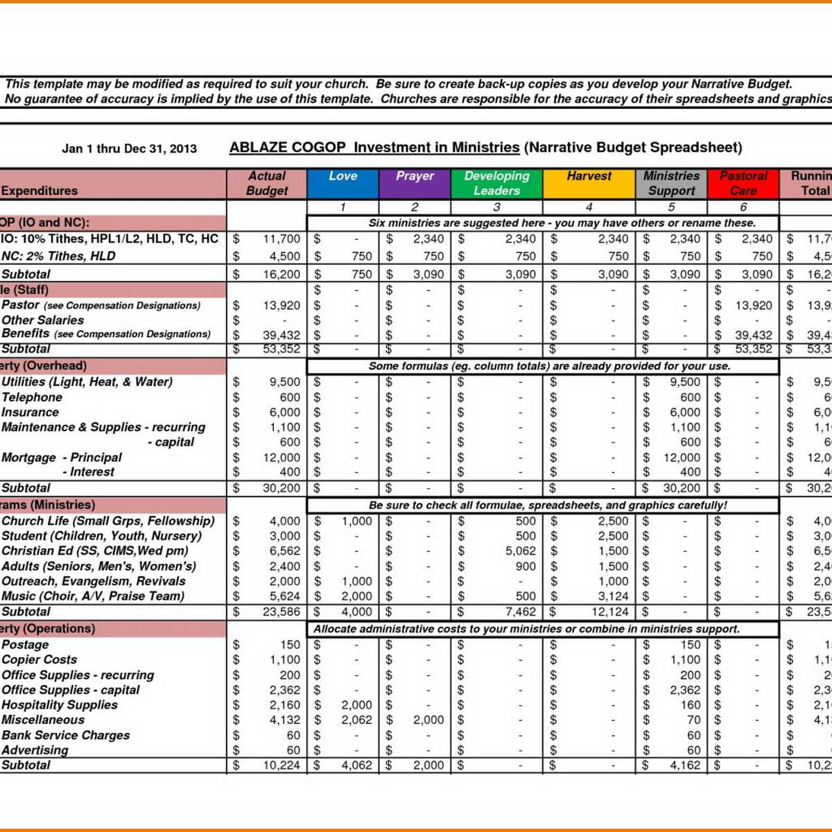 Business Expense Spreadsheet 2018 Inventory Spreadsheet Nfl Weekly Throughout Monthly Expense Spreadsheet