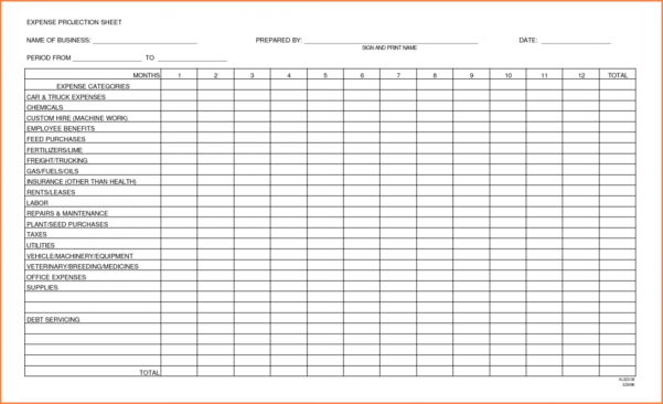 Business Expense Spreadsheet   Durun.ugrasgrup Intended For Lawn Care Business Expenses Spreadsheet