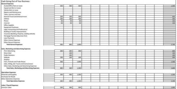 Business Expense Spreadsheet Free Download   Scandinavian Home Staging And Business Budget Spreadsheet Free Download