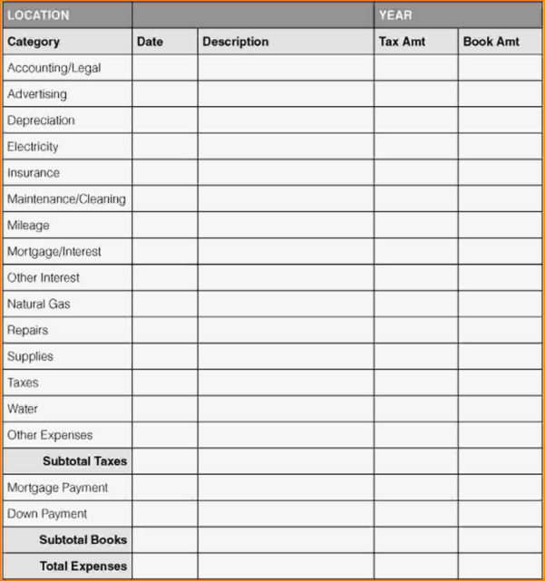 Business Expense Tracking Spreadsheet With Small Business Expenses To Small Business Expense Tracking Template