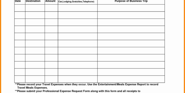 Business Expenses Form Template Inspirational Fresh Business Travel Within Business Travel Expense Template