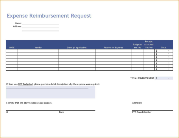 Business Expenses Form Template Reference Travel Expense For Business Expenses Claim Form Template