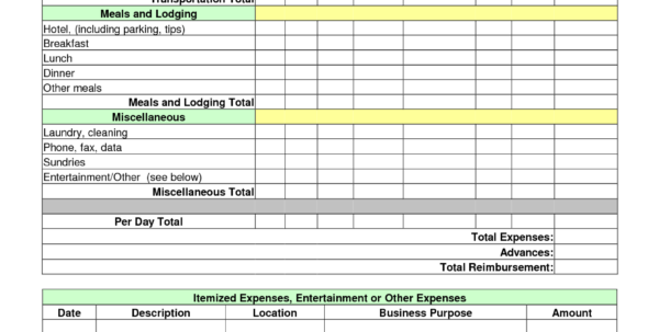 Business Expenses Template Free Download   Kairo.9Terrains.co Intended For Excel Business Travel Expense Template
