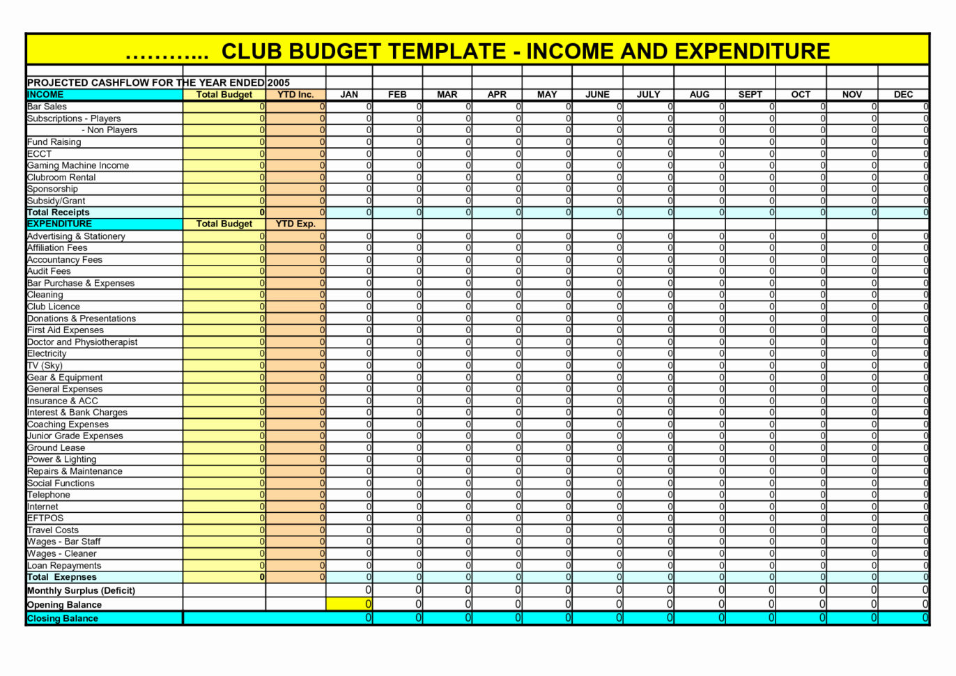 Business Income And Expenses Spreadsheet Beautiful Excel Spreadsheet To Expense Spreadsheet For Small Business