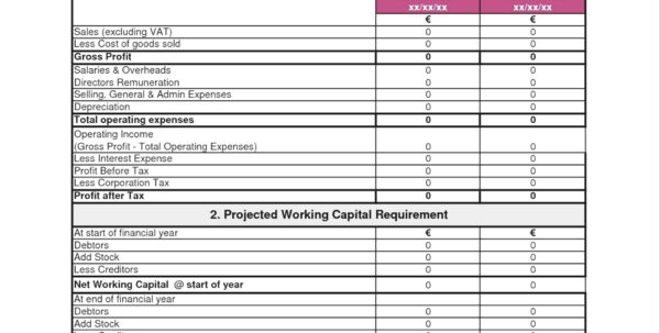 Business Plan Financial Forecast Template Simple Financial Within Business Plan Financials Template Excel Free Business Plan Financials Template Excel Free Business Spreadsheet