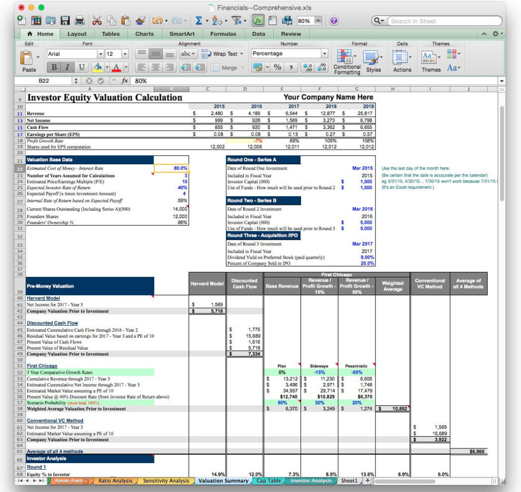 Business Plan Financial Model Template Bizplanbuilder Excel Download For Financial Projections Excel Spreadsheet