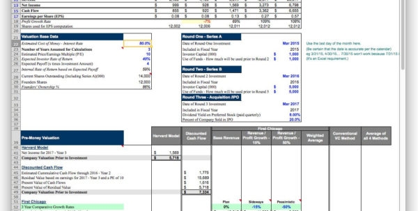 Business Plan Financial Model Template Bizplanbuilder Excel Download To Financial Budget Template For Business Financial Budget Template For Business Business Spreadsheet