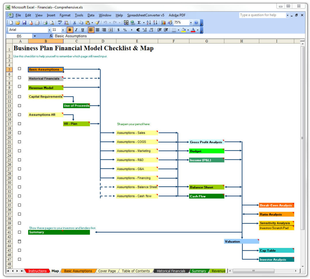 Business Plan Financial Model Template   Bizplanbuilder For Business Plan Financial Template Excel