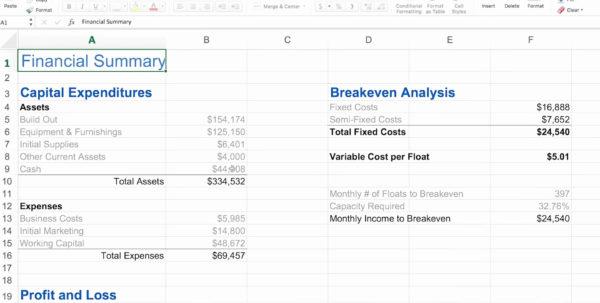 Business Plan Financial Plan Best Of Business Plan Financial Plan For Business Plan Financial Template
