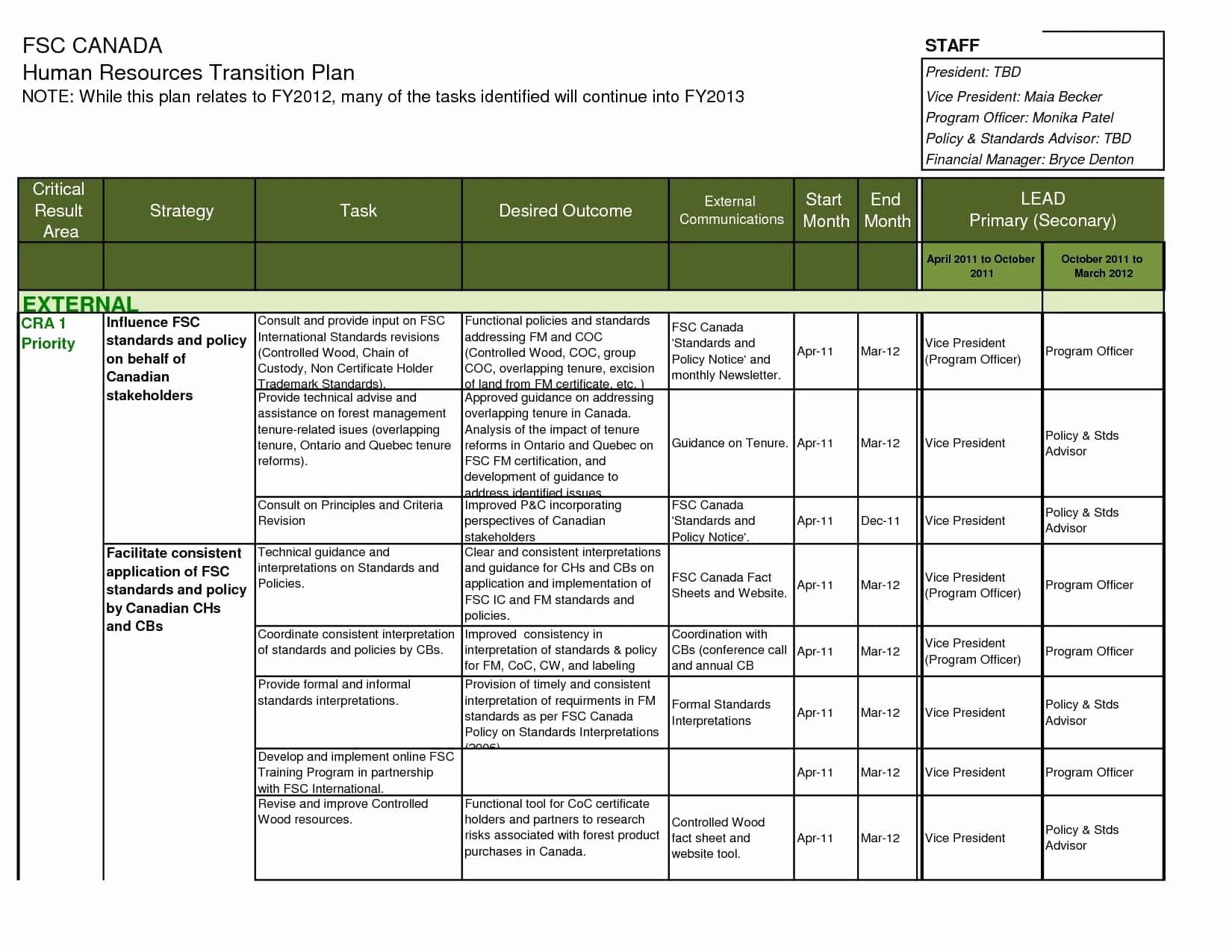 Business Plan Financial Plan Unique Business Plan Financial Template Inside Business Plan Financial Template Excel Download