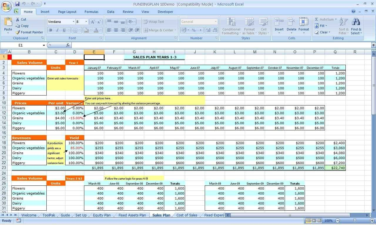 Business Plan Financial Projections Sample And Restaurant Tem Throughout Business Plan Financial Template Excel Download