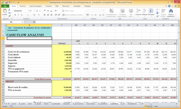 Business Plan Financial Statements Free Downloads Business Financial In Business Plan Financials Template Excel Free