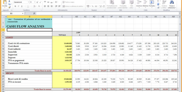 Business Plan Financial Statements Free Downloads Business Financial Intended For Business Plan Financial Template Excel